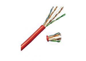 XLPE Insulation & PVC Sheath Control Cable