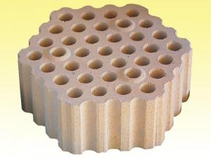 Silica Brick For Hot Blast Stove---S94