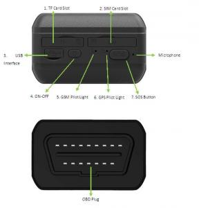 Plug And Play OBDII GSM GPS Tracker