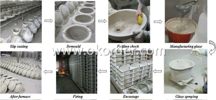 production process of 043 Stand Urinal