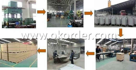 production of Raised Access Floor