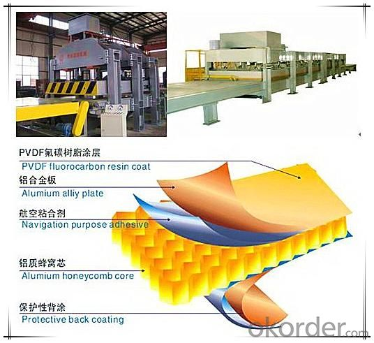 Multifunctional PU Sandwich Panel Continuous Line