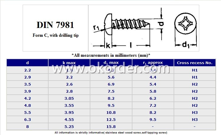 specification of wood screw