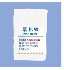Glass Powder Zinc Oxide (Indirect Method)