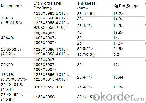 Fiberglass Grating Panel Sheet For Various Usage