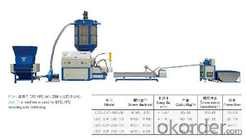 EPS Foam Recycling And Pelletizing Line  LDG-SJP-160-90