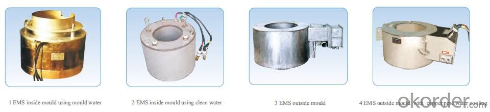 Electromagnetic Stirrer For Bloom,EMS/EMBR for Slab,EMS for CCM,EMS for Melting Furnace,