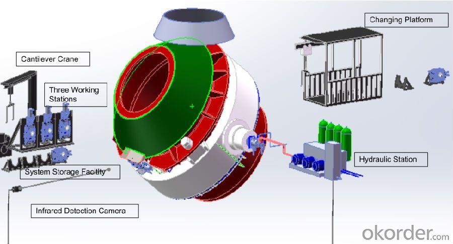 Slag control system with slide gate CNBM