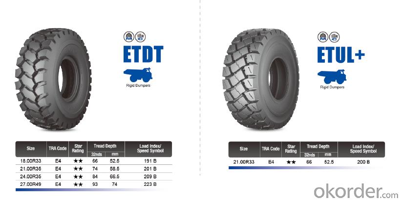 Tire for Mining truck mining loader SUPER Tire for machines SUPER ROCK, FORT RDT, SUPER RDT