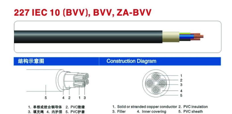 Power Cable Bvv
