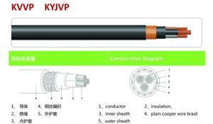 Control Cable Kvvp
