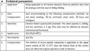 Good  lift parts elevator overload sensor, low cost load cell EWD-GB match EWD-RL-SJ3
