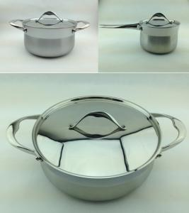 Die Casting Series Stainless Steel Cookware