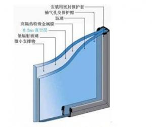 Energy saving glass