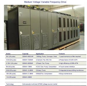High Voltage Frequency Drive 3.3KV 1000KW  VFD