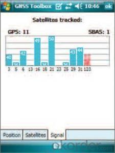 Portable GPS F5W