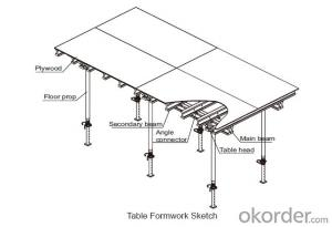 Tabel Formwork for formwork and scaffolding system