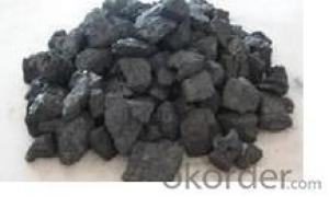 MET COKE SIZE 40-100MM