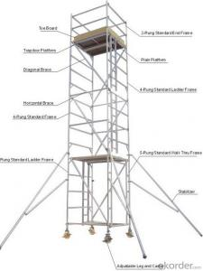 Ringlock Modular Tower Scaffolding