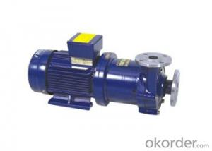 Magnetic Driven Pumps CQ Series
