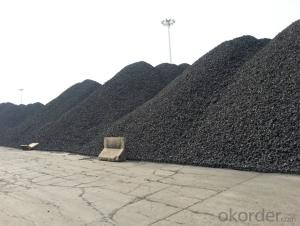 Low Ash Metallurgical Coke CSR64%