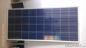 solar panel 145w