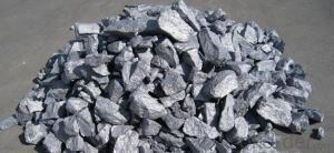 Ferro Silicon Barium (SiBa alloys) Metallurgical Raw Materials