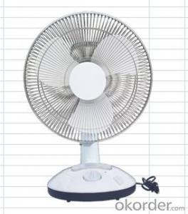 Solar Cooler Fan