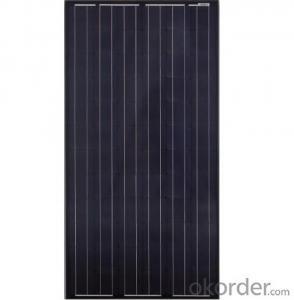 Monocrystalline panel JAM5 (L)(BK) 72 210W