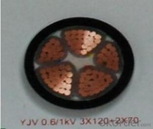 ZHONGMEI XLPE lnsulated Power Cable YJV 0.6/1KV 3X120+2X70