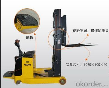 VBANO BRAND AUTOMATIC ELECTRICAL STACKER FRONT TYPE-VB03040073