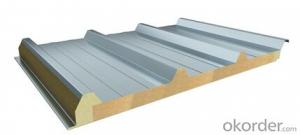 A new type of rock wool roof panel