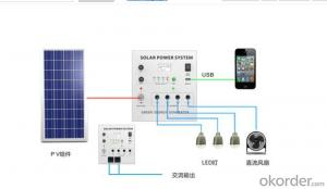 solar system 30w  which made in China
