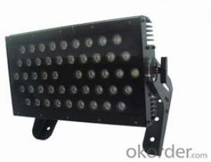 XL-PL318 LED Floodlight