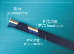 Copper Core PVC Insulated and Sheathed Electric Wire
