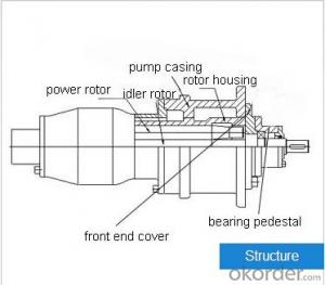 HSM(N)J Series Three-screw Pump