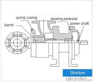 HWD Series Twin-screw Pump