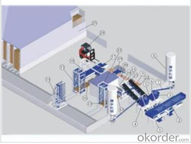 Automatic Block Production Line (Closed)QFT12-15/QFT9-15