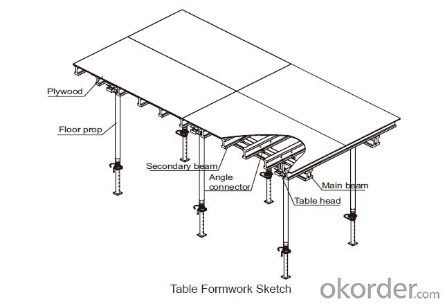 Buy Tabel Formwork system for Formwork and Scaffolding Price