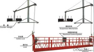 hot sale Suspension Platform Model:ZLP300