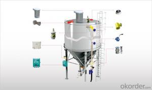Silo Safety System KCS