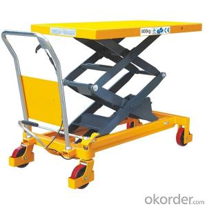 High Lift Hydraulic Hand Pallet Truck  with better quality for you