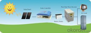 Solar Charge Controller 2KW-MPPT Charging Function