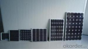 Mono&Poly Solar Panels made in Wisconsin,USA