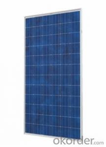 250w/300w Poly Solar Panels stocks made in USA