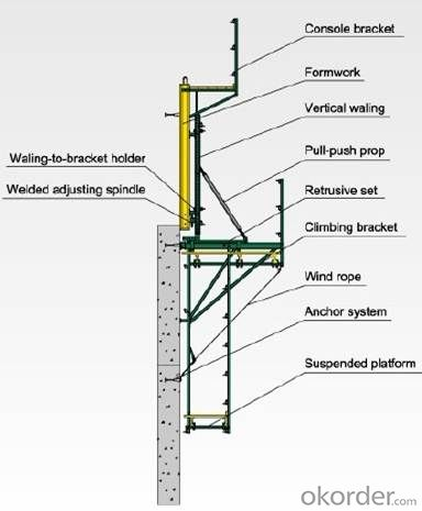 PJ240 of Cantilever Formwork for Construction Buildings