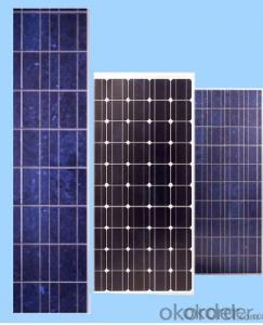 50W 100W 200W 300W Panel Solar Module with CE,TUV Certificate