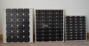 Monocrystalline Solar Module 36cells in 90W