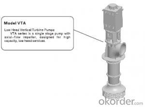 Low Head Vertical Turbine Pump(API610 VS6)