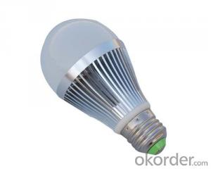 Leds Lights 2 Years Warranty 9w To 100w With Ce Rohs c-Tick Approved